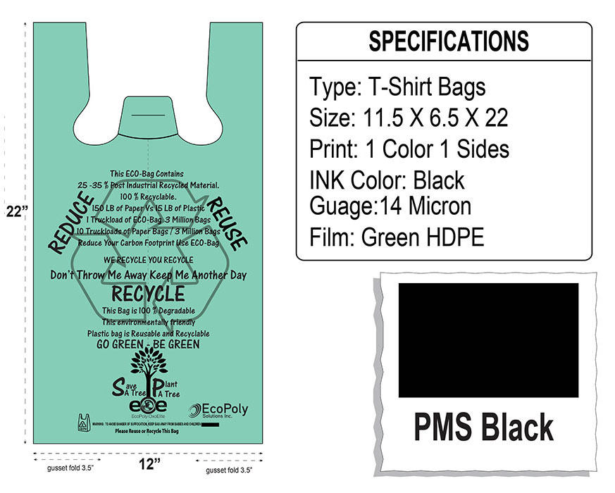 Feature Bags